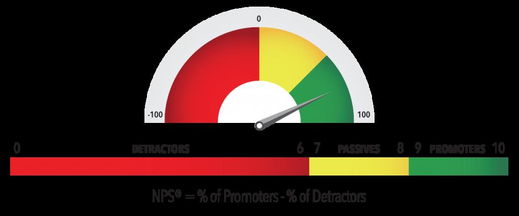 patientpromoter-nps